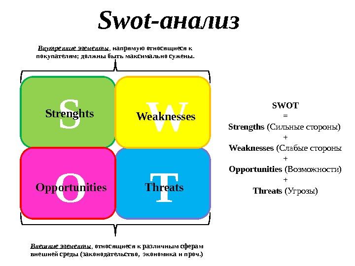 swot analysis rolls royce