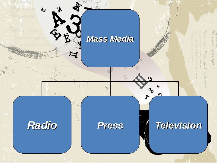 the involvement of mass media in The role of mass-media in society essay sample in the past century the boost of media, with all its main components-television, radio, written press-, has had a deep impact upon human societies.
