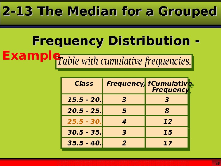 Elementary arithmetic and sum