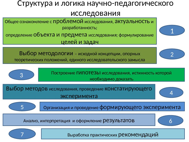 методологическая программа к поппера