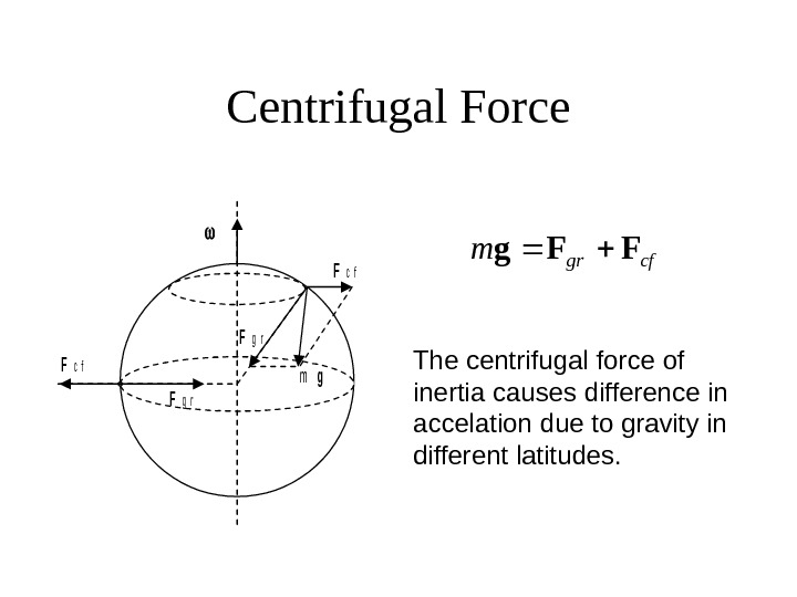 centrifugal force report The centrifugal force has been overbalanced report on the radiolaria collected by hms europe has always been torn between centrifugal and centripetal.
