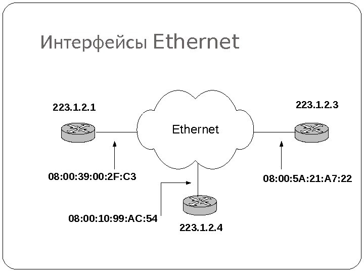 ethernet protocol essay Yes, government researchers really did invent the internet by michael moyer on july 23, 2012 a researcher at xerox parc who co-invented the ethernet protocol.