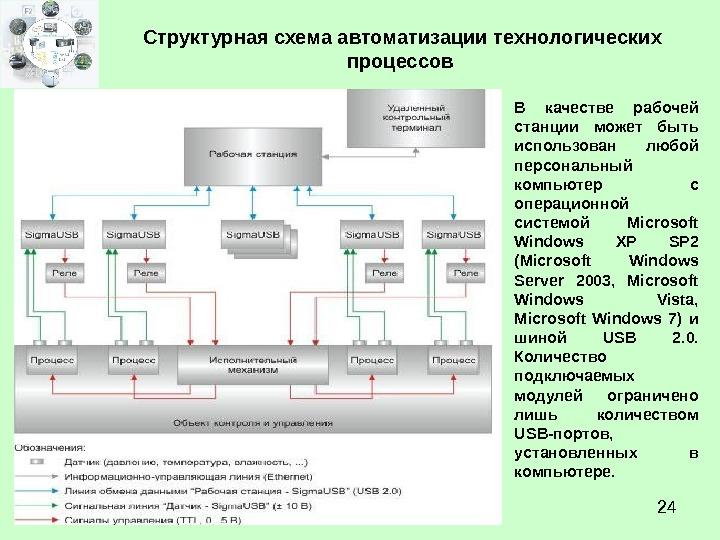 Схема воздушной системы daf xf 95