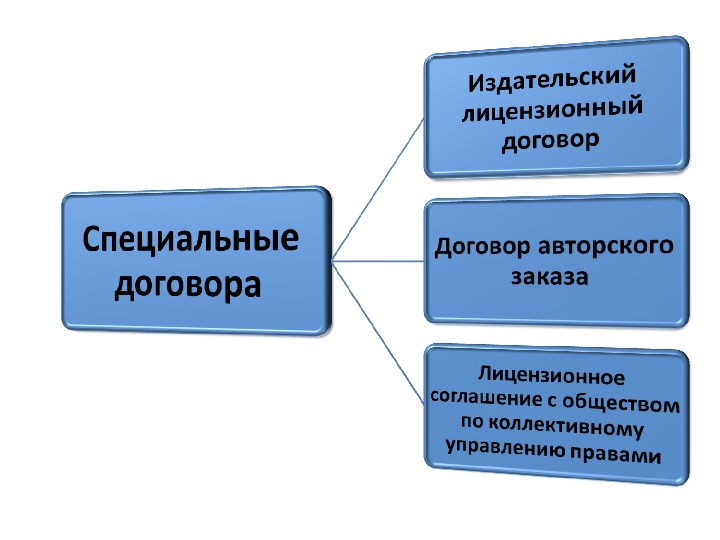 картинки по авторскому договору