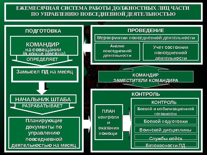 работа в москве связанная с оперативной деятельностью гнойный