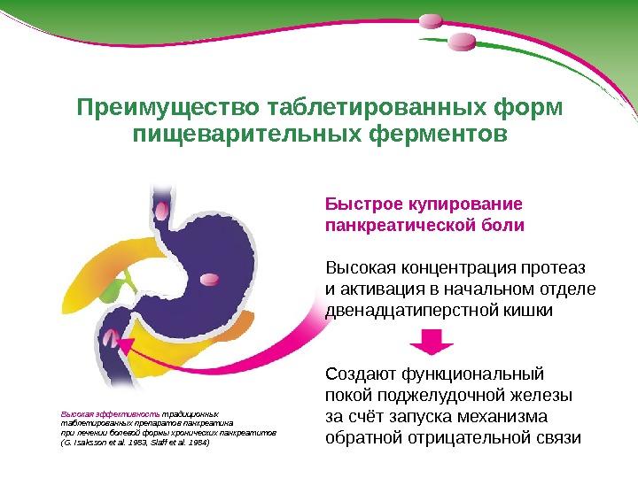 Хронический панкреатит - Медицинский портал