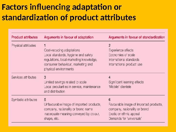 factors influencing international pricing Export pricing objectives and factors influencing them a wealth of factors influencing five the most important factors influencing pricing for international.