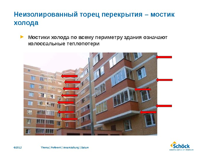 Утепление балкона как избежать мостиков холода..