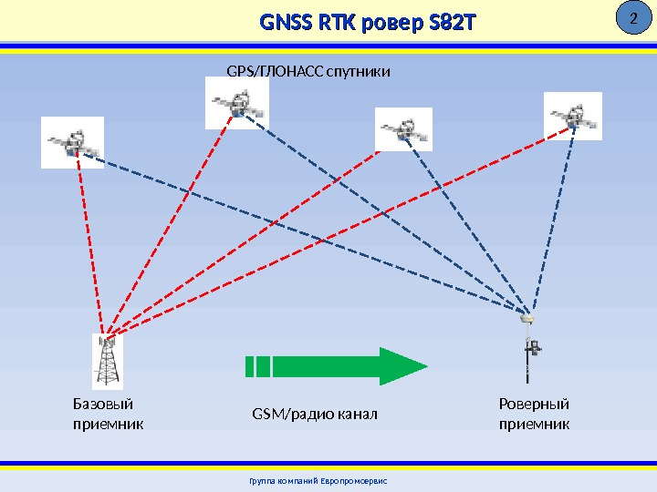 ПРОГРАММА ПОСТОБРАБОТКИ GPS СТАТИКИ СКАЧАТЬ БЕСПЛАТНО