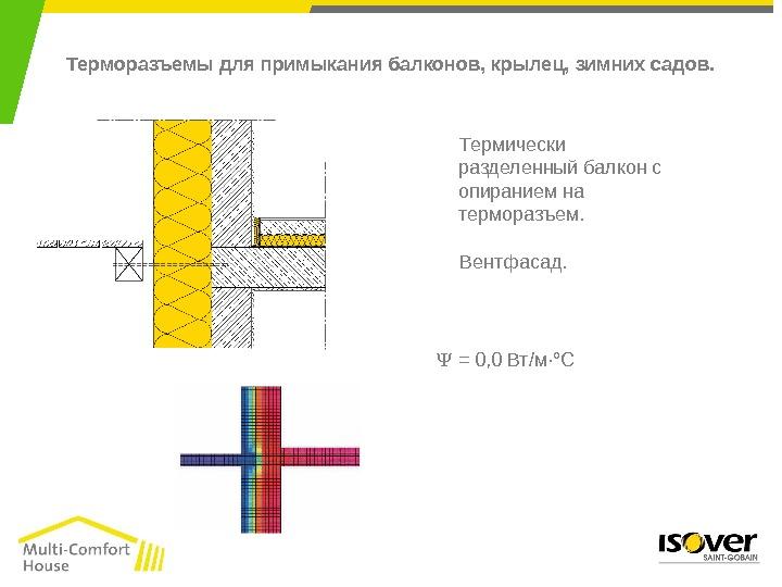 Международный студенческий конкурс проектирование мультикомф.