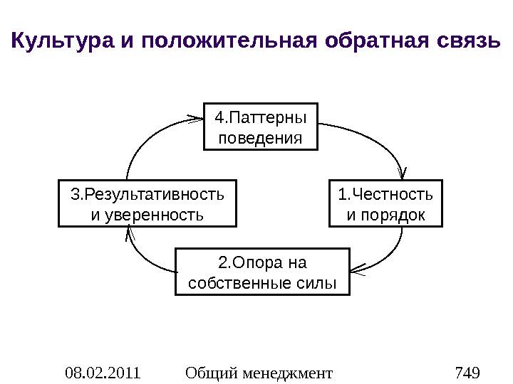 Поведенческие паттерны как факторы конфликта сайт для создания электронного журнала