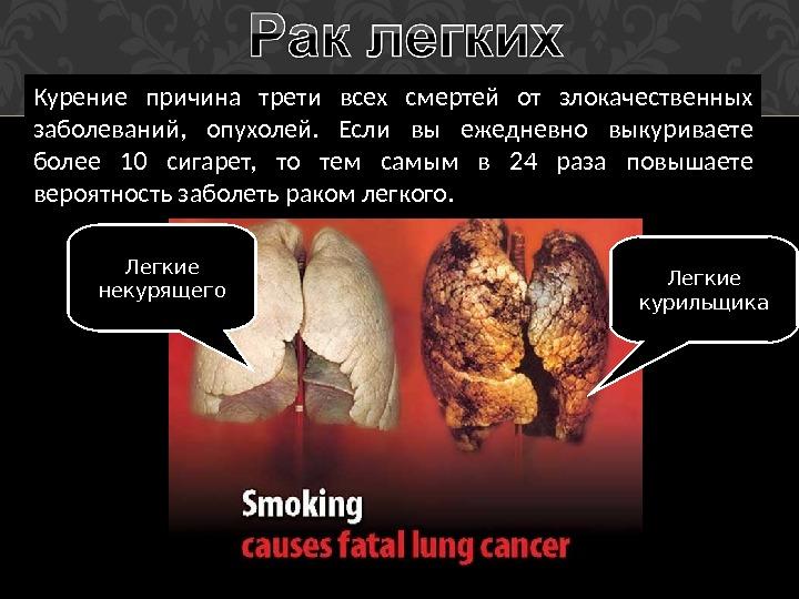 Страшный вред курения