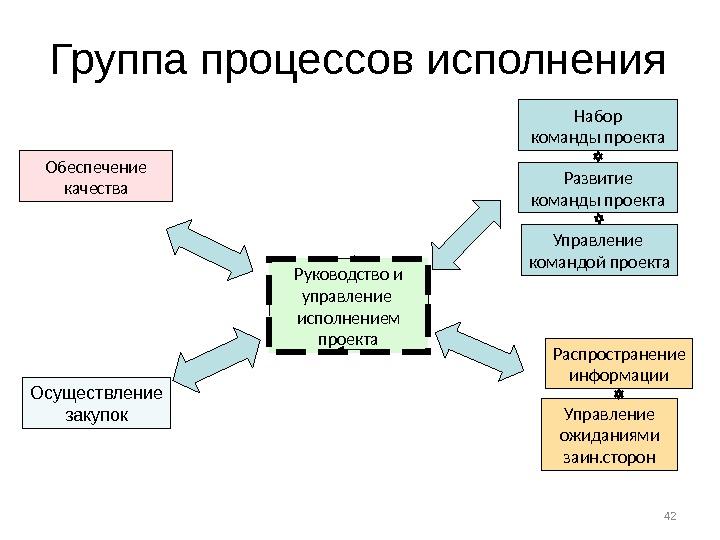 Исполнение и эффективность административного наказания - fasdom.ru