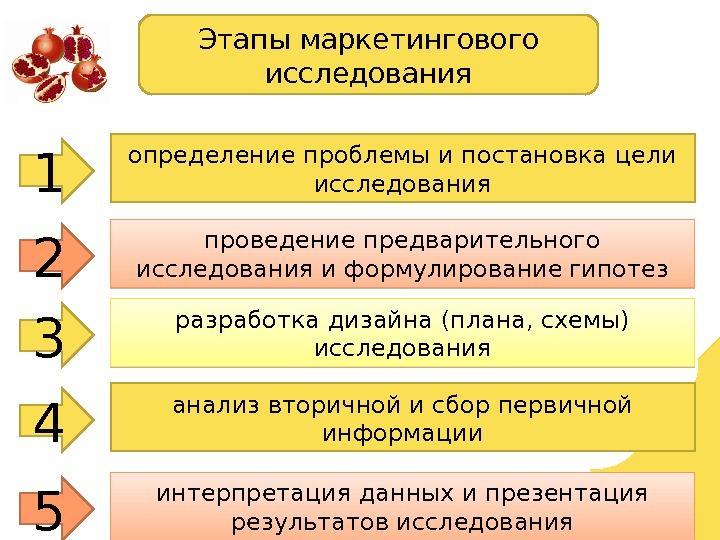 сколько этапов выделяется в процессе постановки цели доска отдельная