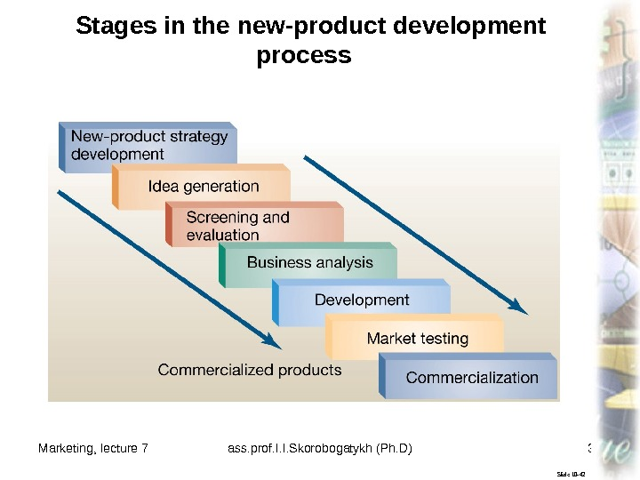 marketing idea and new product development Product:new product development process, idea generation, test marketing principles of marketing business marketing.