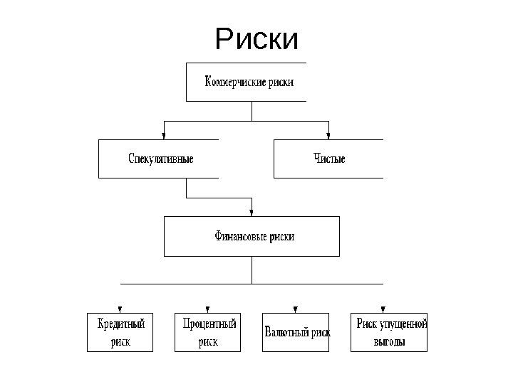 Курсы шитья по бурде красноярск