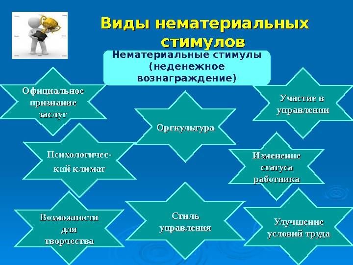 Кадровый резерв - center-yf.ru