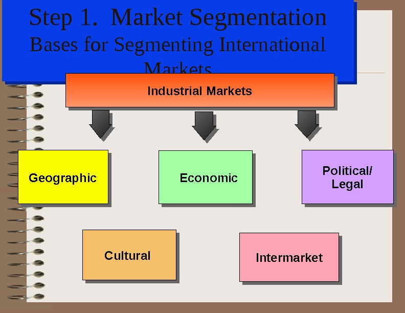 market segmentation of soaps in india Segmentation to compete more effectively, many companies are now embracing target marketing instead of scattering their marketing efforts, they're focusing on those consumers they have the.