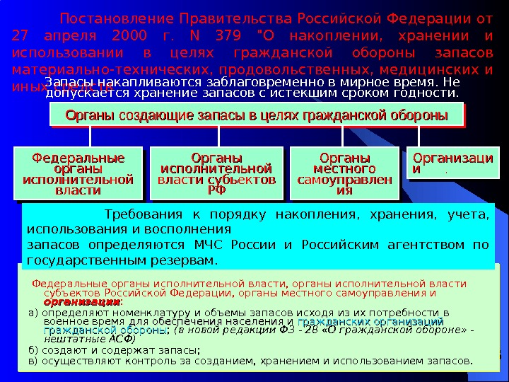 Квалификационный справочник должностей служащих (извлечение)