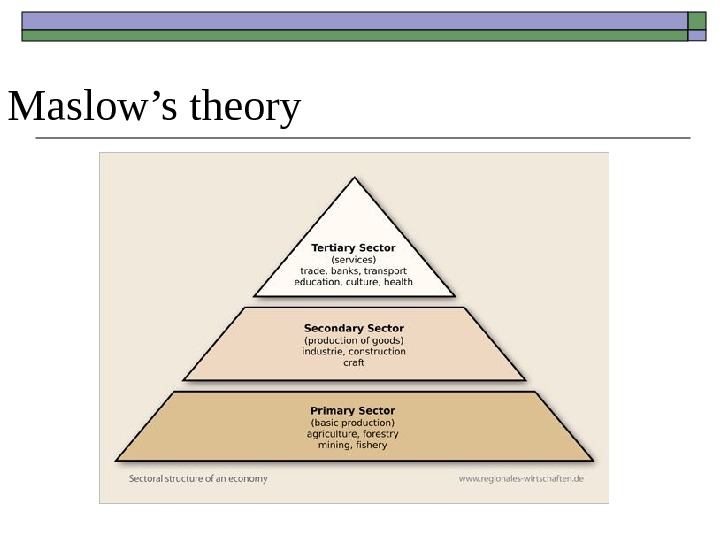 weakness of maslow theory 97 what is the main weakness of maslow's hierarchy of needs and herzberg's motivation-hygiene theory a they are too complicated to.