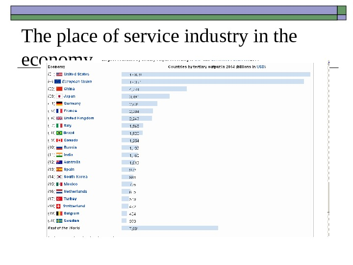 role of service industry in economic Been so strong that the growth of the services sector often has been considered  an indicator of the stage of economic development, and the relative importance.