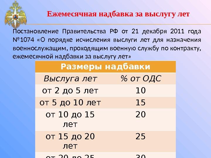 Оплата за выслугу лет на российских предприятиях них было