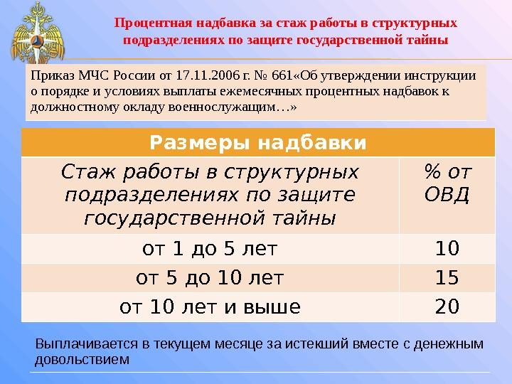 порядок выплаты лицензионного вознаграждения шеринг женщина-Водолей