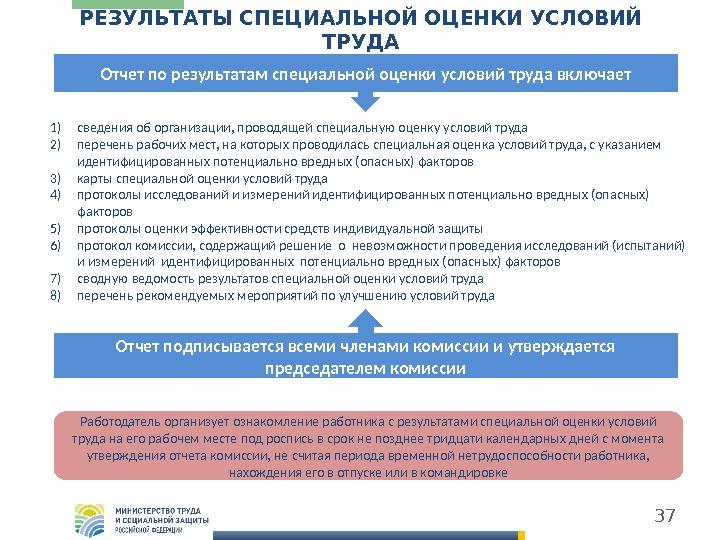Заключение эксперта 017/16 от 16 марта 2016 г по результатам проведения специальной оценки условий труда