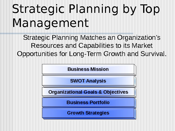3 3 construct a long term strategic management plan for sustaining organizational performance Construct a long-term strategic management plan for sustaining organizational performance discuss this week's objectives with your team your discussion should include the topics you feel comfortable with, any topics you struggled with, and how the weekly topics relate to application in your field.