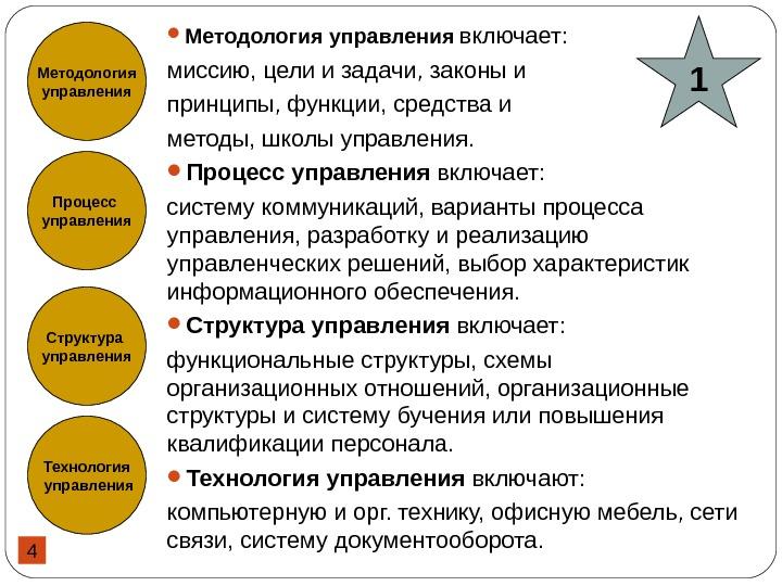 Схема методы цели задачи