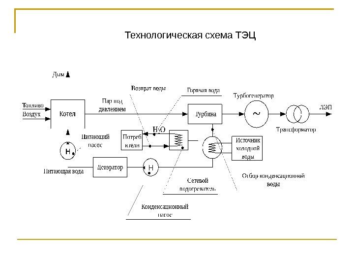 Электрическая схема тэц с описанием