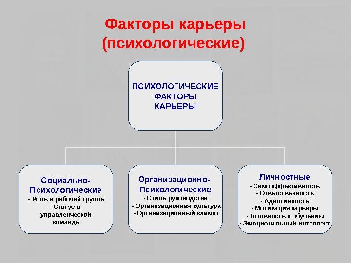 http://present5.com/docs/tehnologii_karyery_avtor_mogilevkin_images/tehnologii_karyery_avtor_mogilevkin_24.jpg