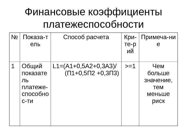 даю согласие коэффициенты платежеспособности 9 формул планируете заниматься лыжным