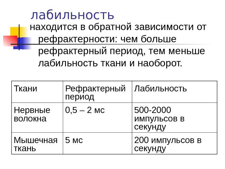 Лабильность:понятие, мера лабильности, факторы ее определяющие, схема эксперимента для определения лабильности нерва
