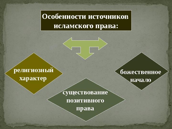 особенности источников информации о работе таблица