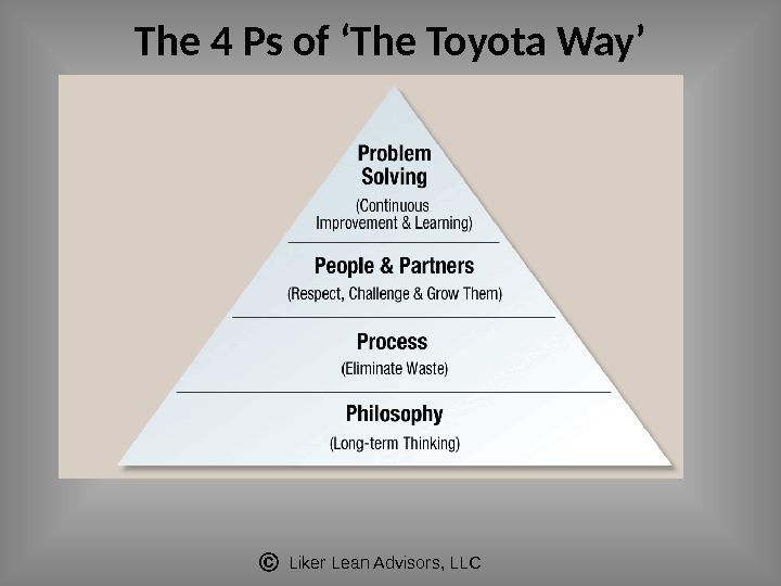 the toyota way pdf liker