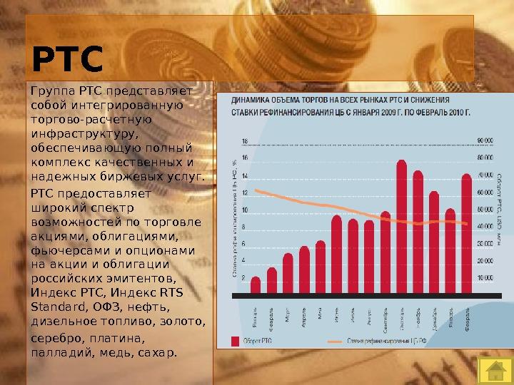 Российского Рынка Опционов