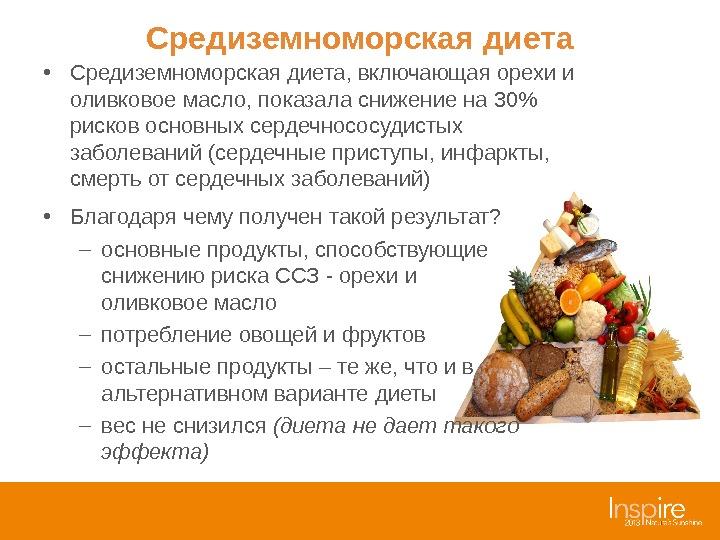 Меню средиземноморской диеты для диабетиков