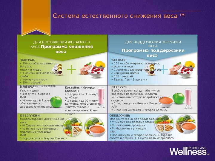 Велнесс Программа Похудения. Худеем с Вэлнэс от Орифлэйм