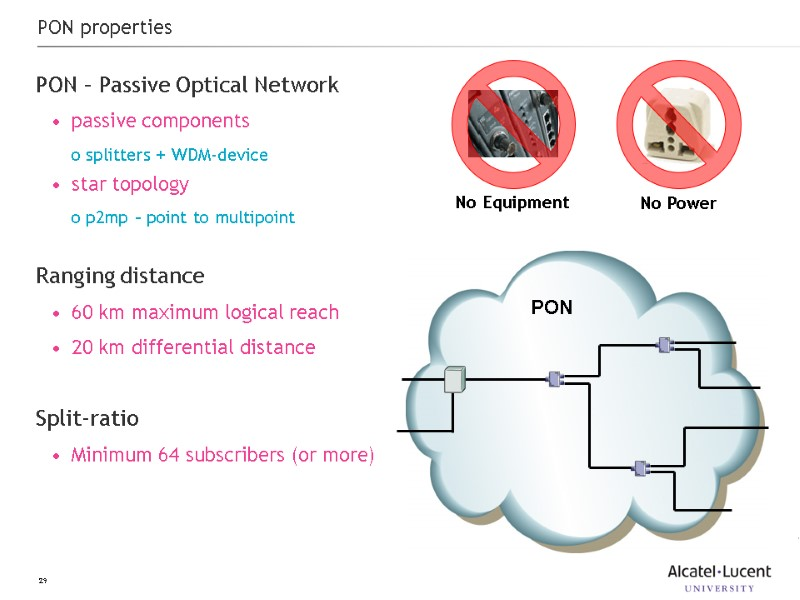 PON Passive Optical Networking Objective At the end