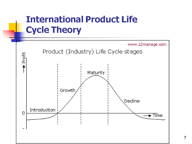 saturation in product life cycle