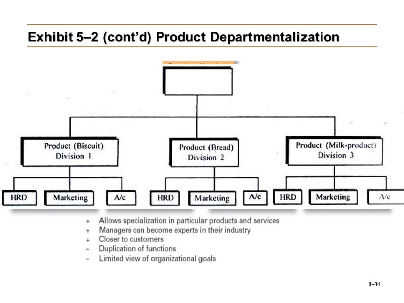 what is product departmentalization