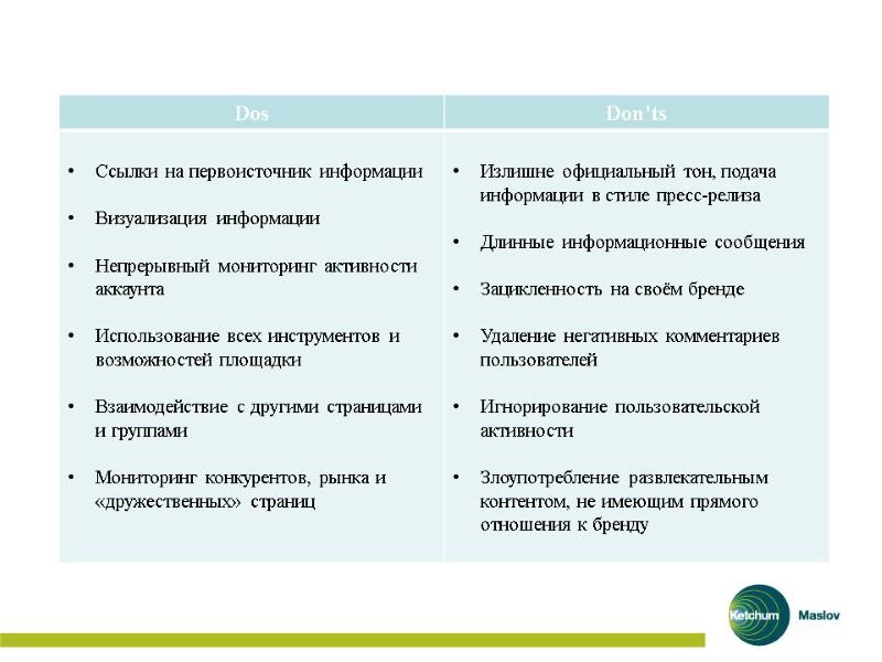 Социальные Сети для Бизнеса (3) Реальных Совета