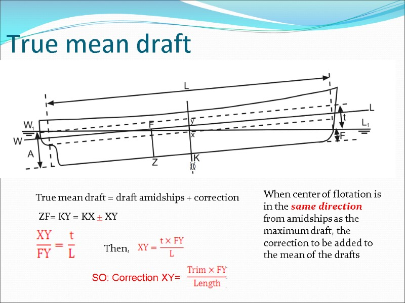 Definitions Change of Trim is the difference between