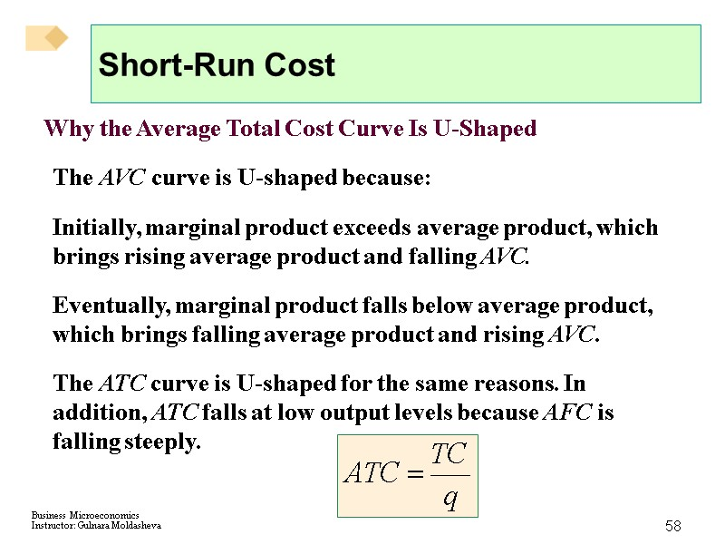 why is avc curve u shaped