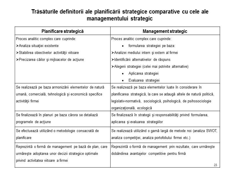 care sunt opțiunile strategice?
