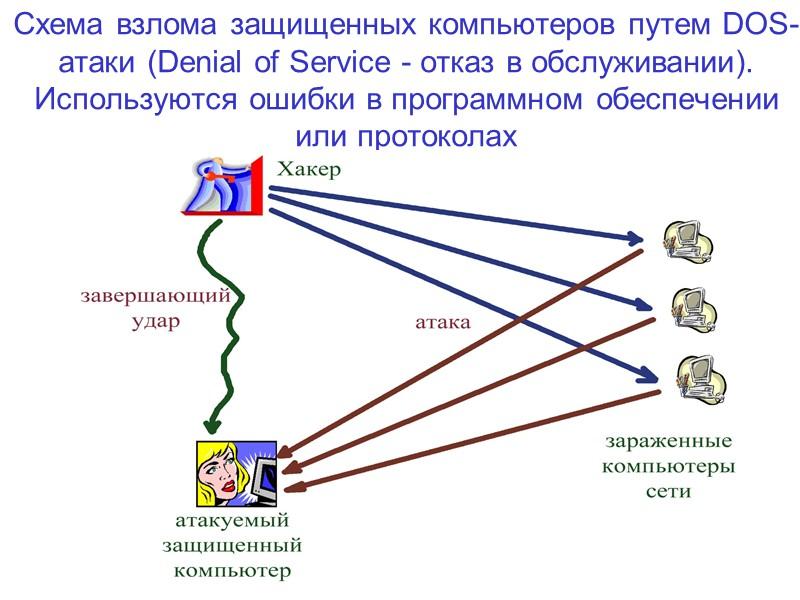 SpyWare: несанкционированно применяемые мониторинговые программные продукты (англ. Tracking Software) ;  несанкционированно применяемые программные