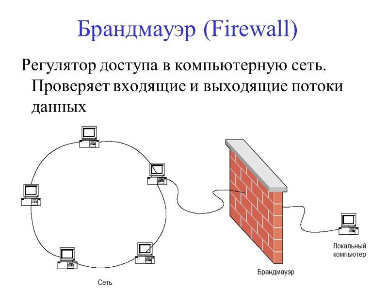 Защита от вирусов по почте Не открывать вложения от незнакомцев «Хороший провайдер» (mail.ru) Антивирусные