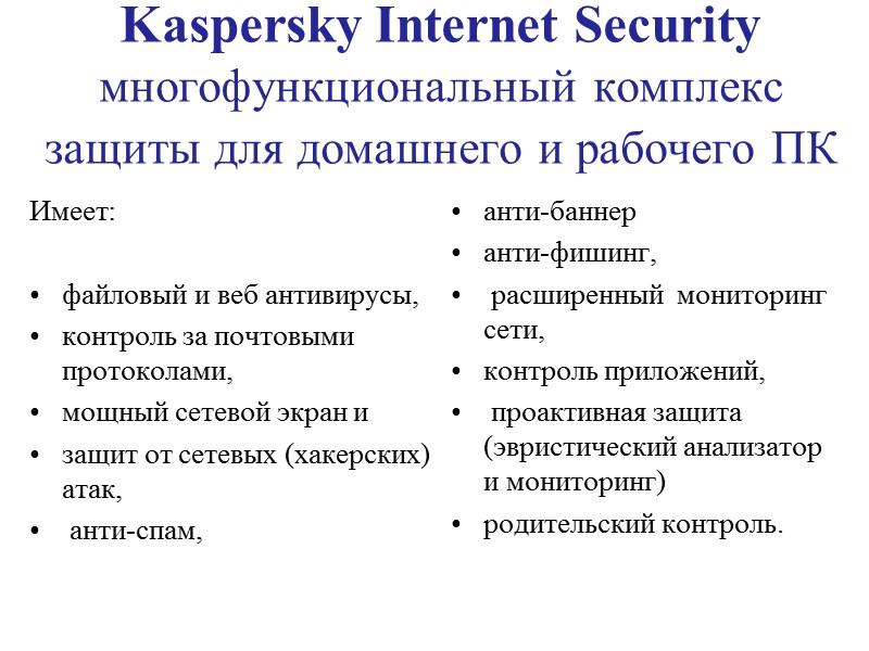защищает компьютер от таких современных информационных угроз, как: вирусы, троянские программы, черви, шпионские, рекламные