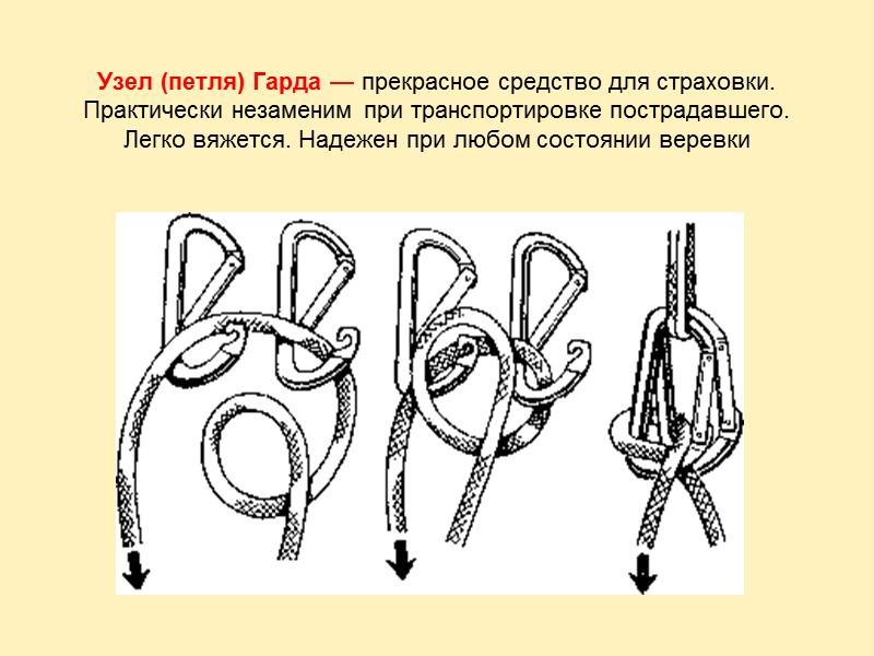 Как из узлов сделать петли